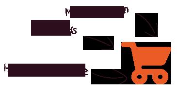 Oranje winkelmand met tekst en pijlen